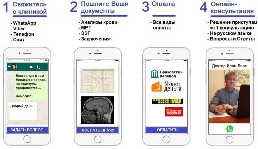 Онлайн консультация эпилептолога для взрослых