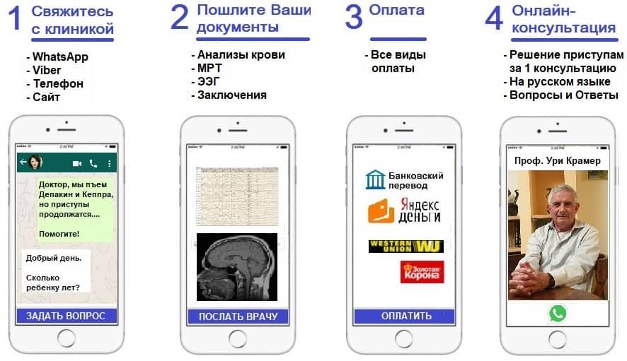 Как записаться на онлайн конультацию эпилептолога профессор Ури Крамер